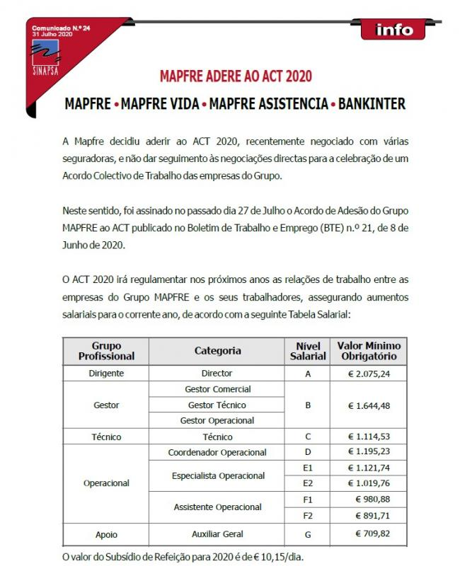 Mapfre adere ao ACT 2020